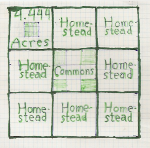 Name:  4.444 Acre Homesteads.png Views: 186 Size:  433.3 KB